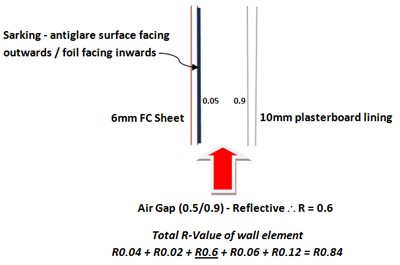 Smartrate Demystifying Air Gaps
